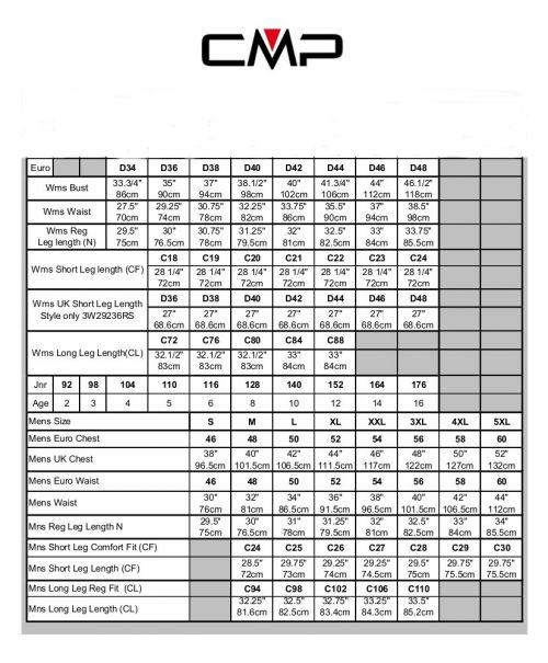 CMP tabulka celá.jpg